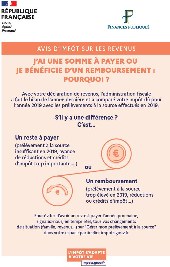 impot Jai une somme payer